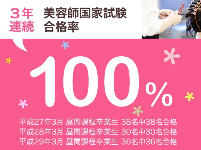 美容師国家試験 合格率 100%