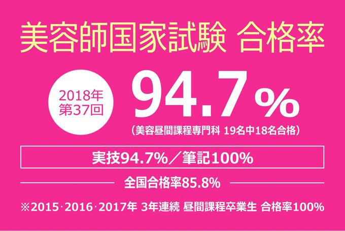 2018年 第37回美容師国家試験合格発表